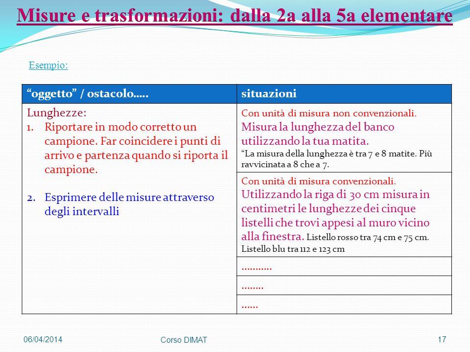 06/04/2014 Corso DIMAT 17 Esempio: oggetto / ostacolo…..situazioni Lunghezze: 1.Riportare in modo corretto un campione. Far coincidere i punti di arri