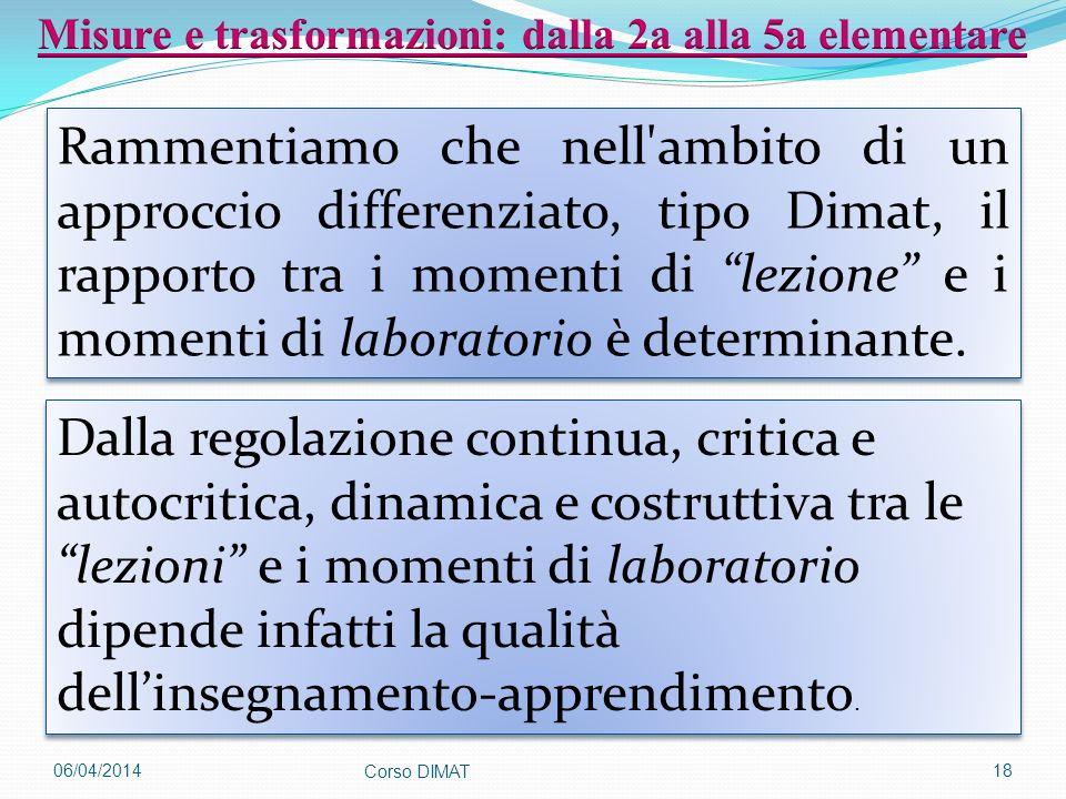 06/04/2014 Corso DIMAT 18 Rammentiamo che nell'ambito di un approccio differenziato, tipo Dimat, il rapporto tra i momenti di lezione e i momenti di l