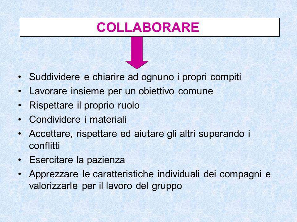 Suddividere e chiarire ad ognuno i propri compiti Lavorare insieme per un obiettivo comune Rispettare il proprio ruolo Condividere i materiali Accetta