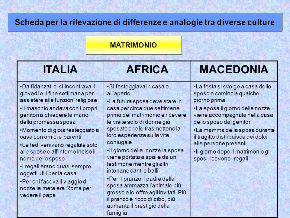 Scheda per la rilevazione di differenze e analogie tra diverse culture MATRIMONIO ITALIAAFRICAMACEDONIA Da fidanzati ci si incontrava il giovedì e il