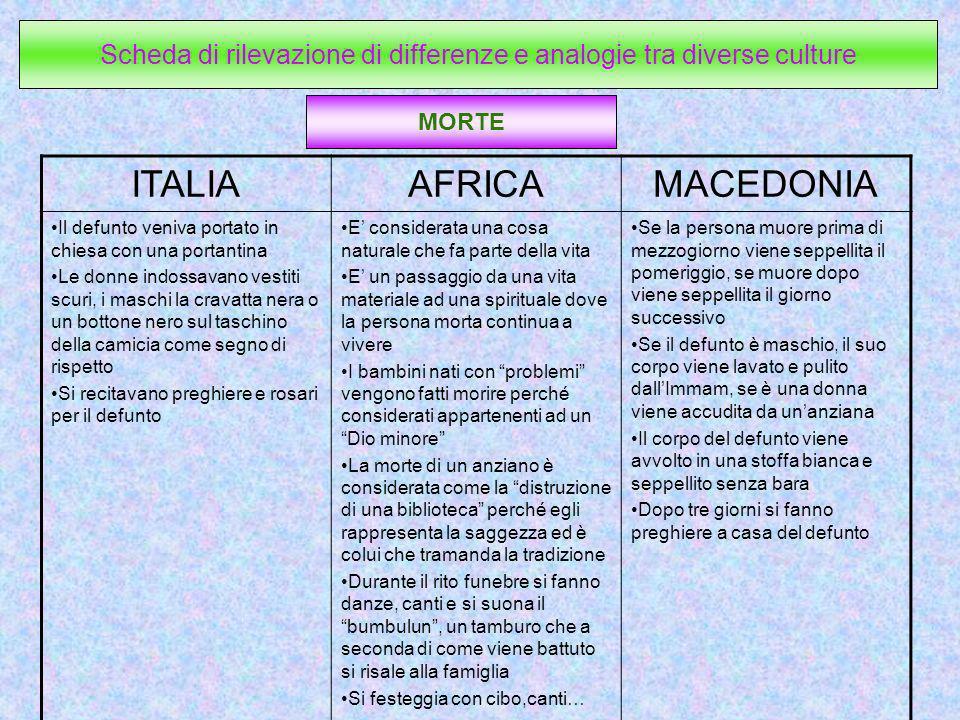 Scheda di rilevazione di differenze e analogie tra diverse culture MORTE ITALIAAFRICAMACEDONIA Il defunto veniva portato in chiesa con una portantina