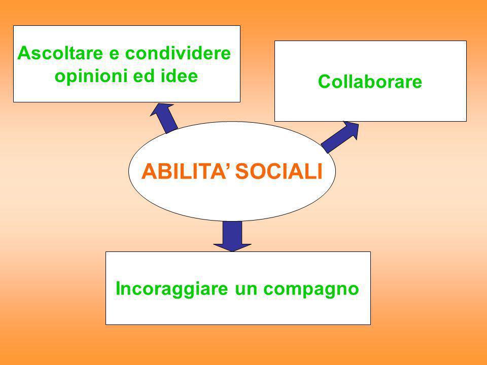 ABILITA SOCIALI Ascoltare e condividere opinioni ed idee Incoraggiare un compagno Collaborare