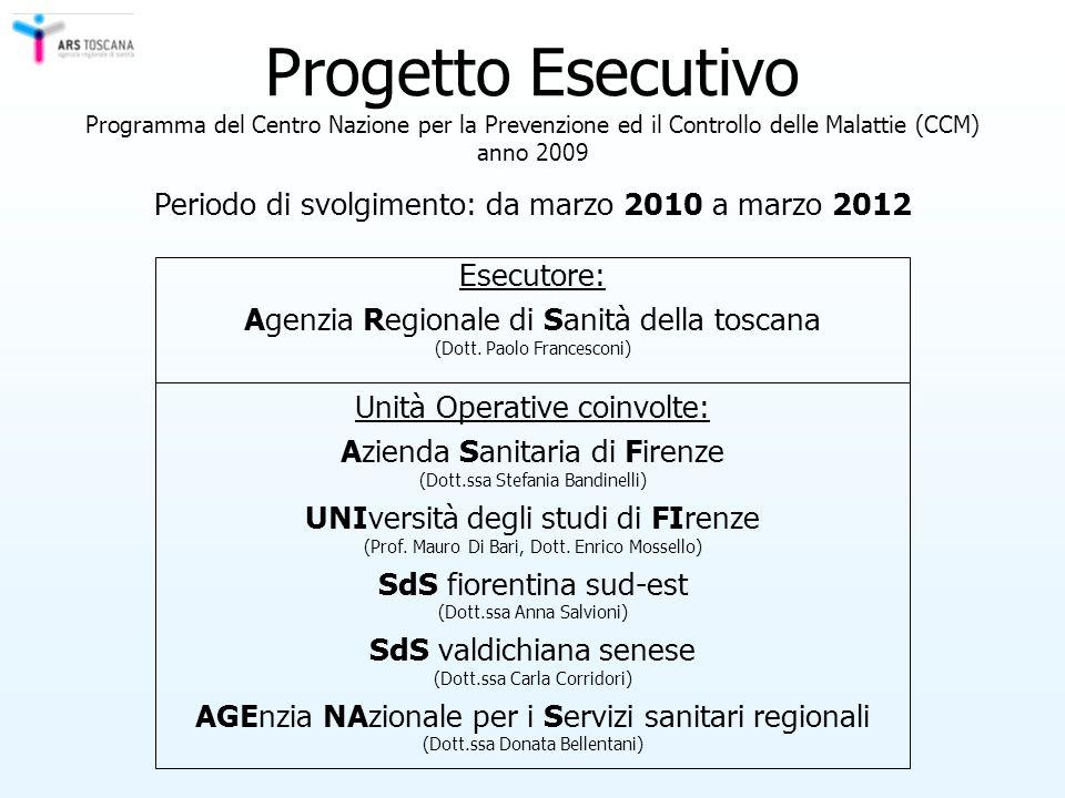 Progetto Esecutivo Programma del Centro Nazione per la Prevenzione ed il Controllo delle Malattie (CCM) anno 2009 Periodo di svolgimento: da marzo 201