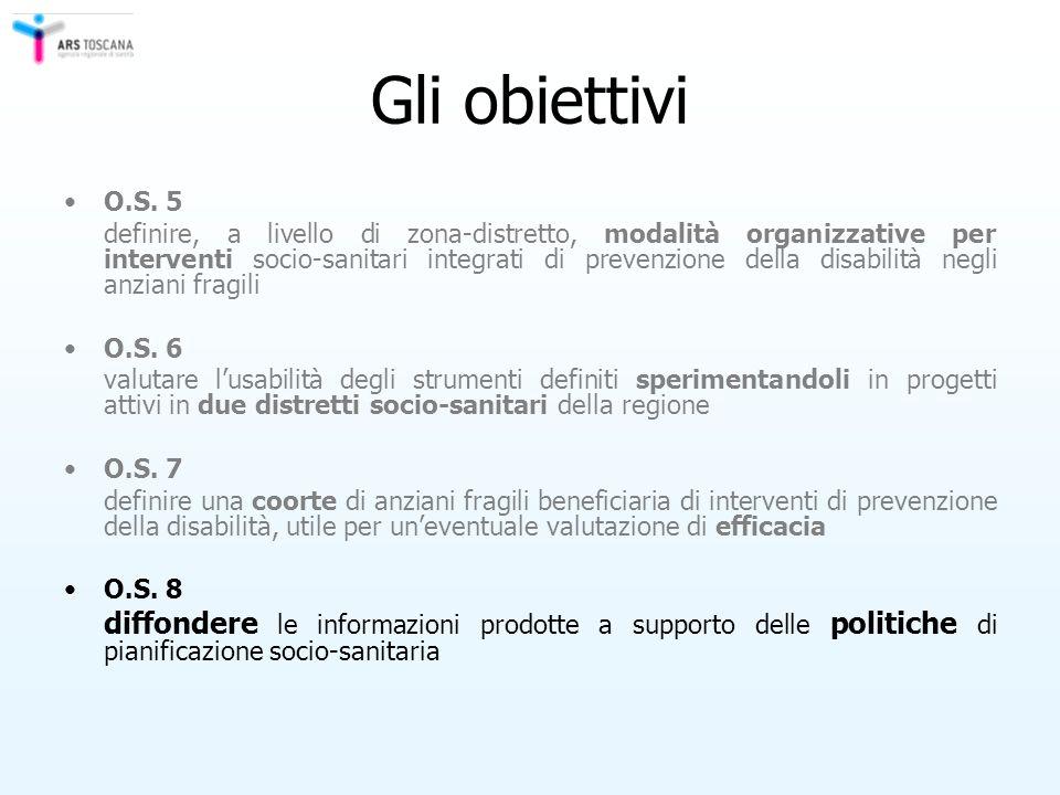 Gli obiettivi O.S. 5 definire, a livello di zona-distretto, modalità organizzative per interventi socio-sanitari integrati di prevenzione della disabi