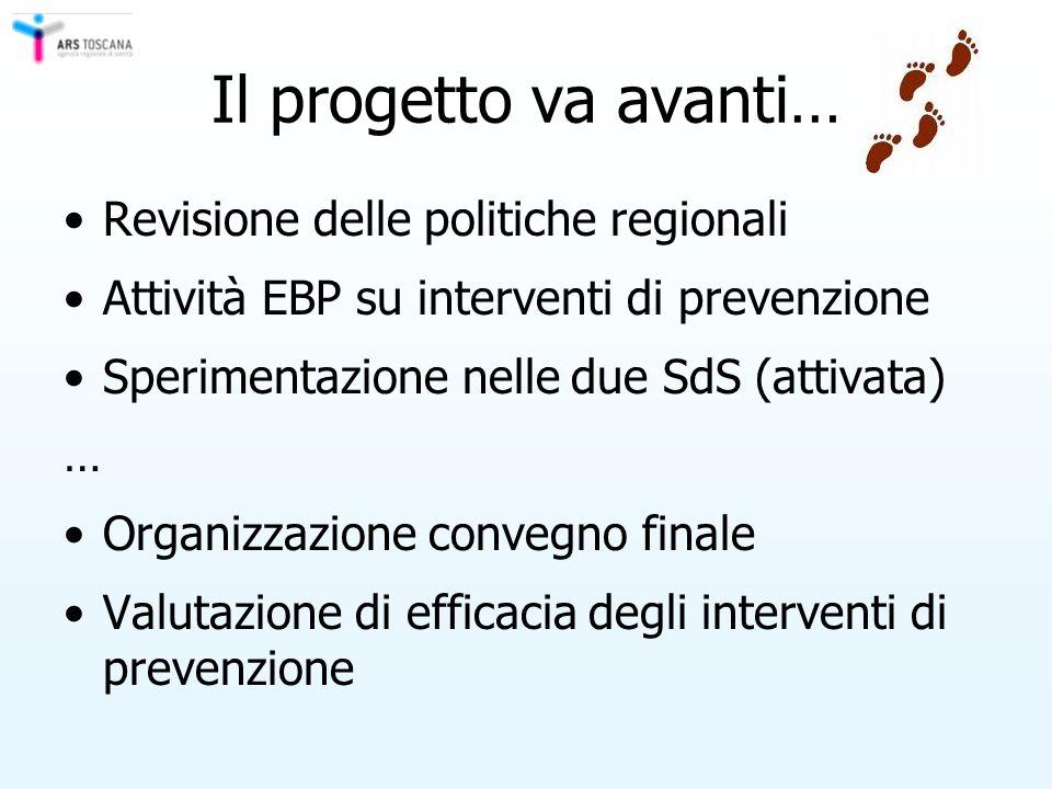Il progetto va avanti… Revisione delle politiche regionali Attività EBP su interventi di prevenzione Sperimentazione nelle due SdS (attivata) … Organi