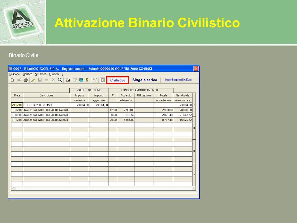 Attivazione Binario Civilistico Binario Civile