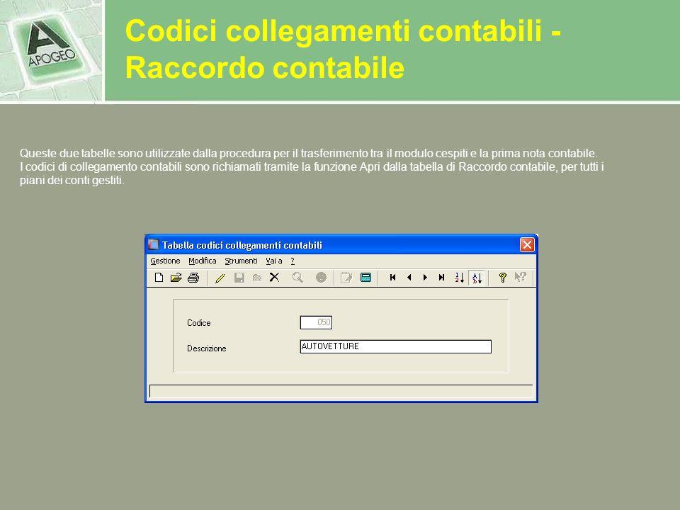 Codici collegamenti contabili - Raccordo contabile Queste due tabelle sono utilizzate dalla procedura per il trasferimento tra il modulo cespiti e la