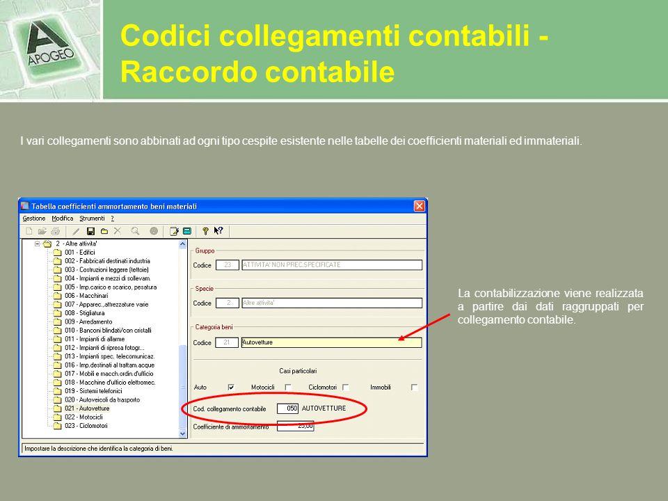 I vari collegamenti sono abbinati ad ogni tipo cespite esistente nelle tabelle dei coefficienti materiali ed immateriali. Codici collegamenti contabil