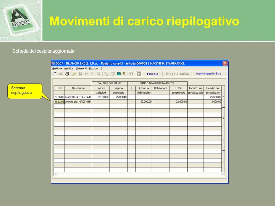 Scrittura riepilogativa Scheda del cespite aggiornata Movimenti di carico riepilogativo