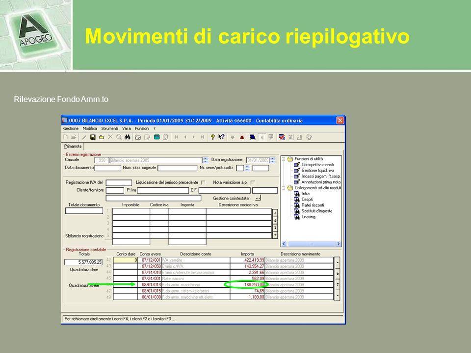 Rilevazione Fondo Amm.to Movimenti di carico riepilogativo