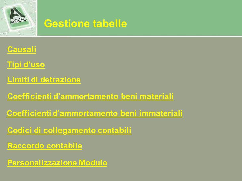 Gestione tabelle Tipi duso Causali Limiti di detrazione Coefficienti dammortamento beni materiali Coefficienti dammortamento beni immateriali Raccordo
