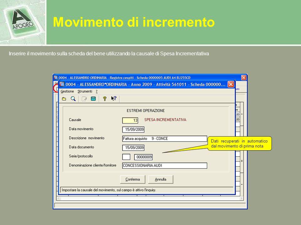 Inserire il movimento sulla scheda del bene utilizzando la causale di Spesa Incrementativa Dati recuperati in automatico dal movimento di prima nota
