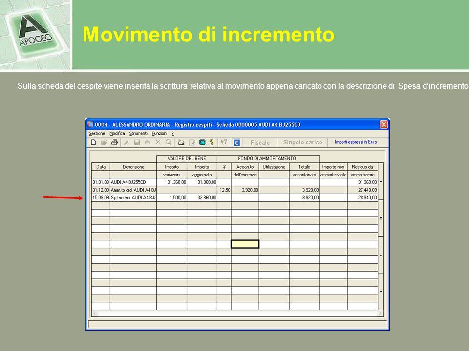 Movimento di incremento Sulla scheda del cespite viene inserita la scrittura relativa al movimento appena caricato con la descrizione di Spesa dincrem