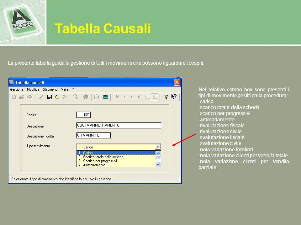 Calcolo quote e aggiornamento Scrittura generata in automatico dalla procedure in contabilità