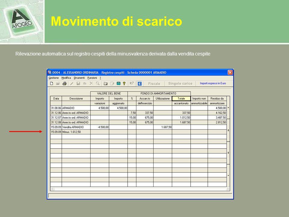 Rilevazione automatica sul registro cespiti della minusvalenza derivata dalla vendita cespite Movimento di scarico