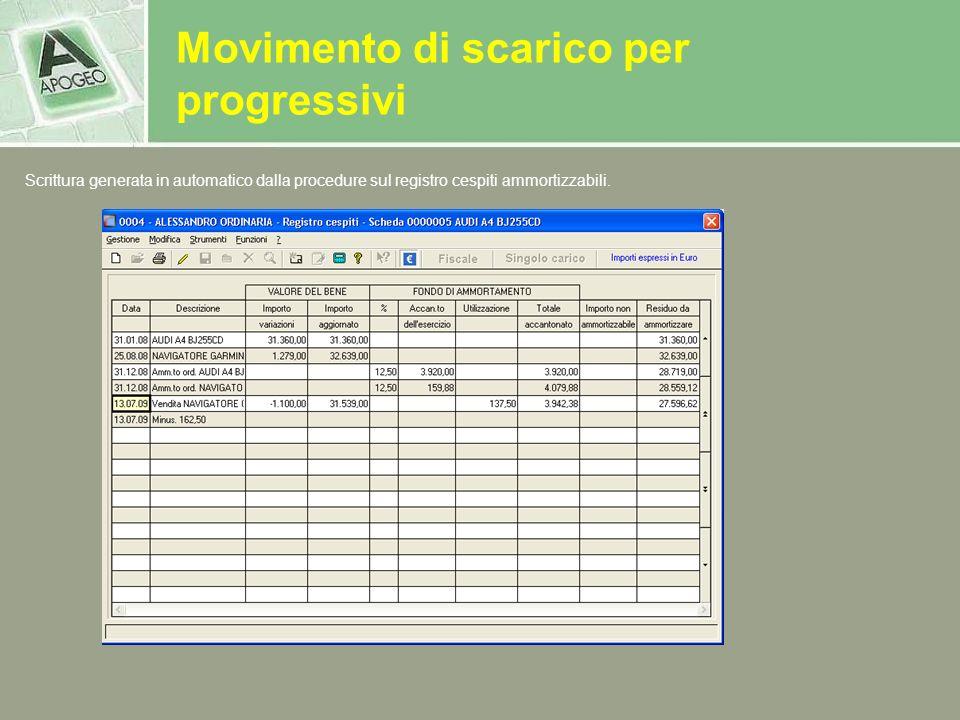 Scrittura generata in automatico dalla procedure sul registro cespiti ammortizzabili.