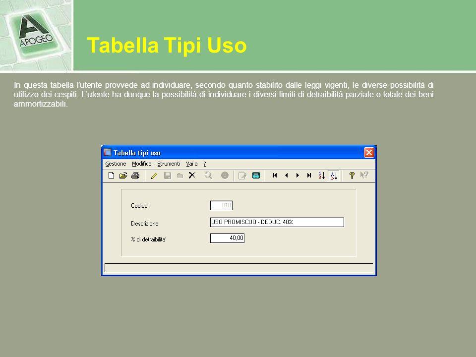 Simulazione ammortamento Dalla Gestione cespiti, con apposito pulsante posizionato sulla toolbar è possibile richiamare la funzione di Simulazione quote ammortamento dell anno