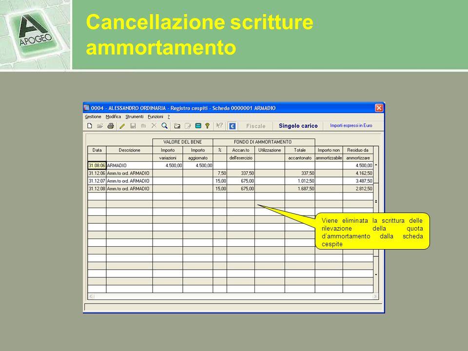 Cancellazione scritture ammortamento Viene eliminata la scrittura delle rilevazione della quota dammortamento dalla scheda cespite
