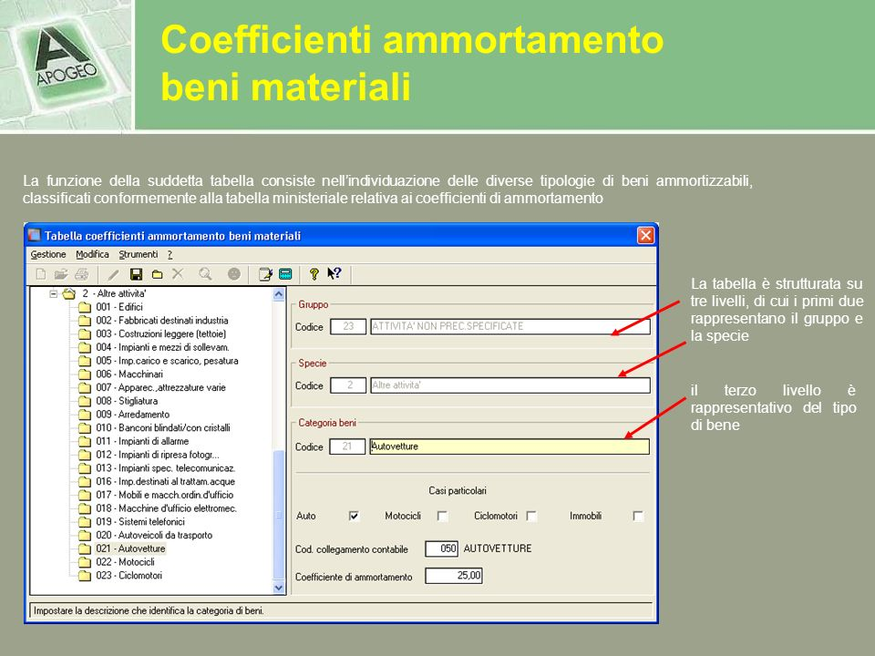 La funzione della suddetta tabella consiste nellindividuazione delle diverse tipologie di beni ammortizzabili, classificati conformemente alla tabella