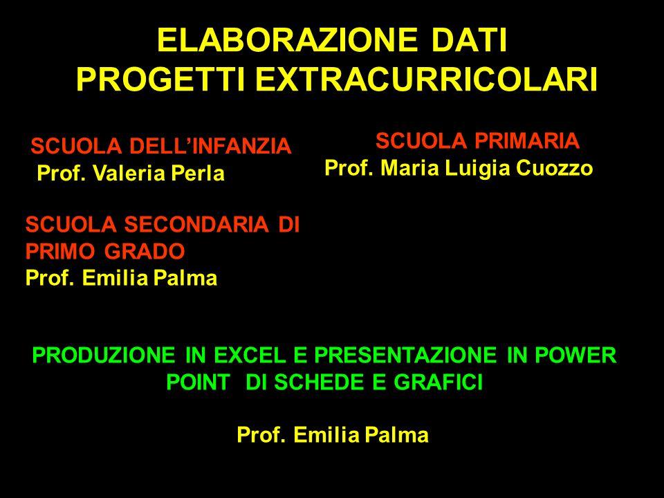 SC.SECONDARIA I° prof. BENINATI SALVATORE Risorse umane: proff.