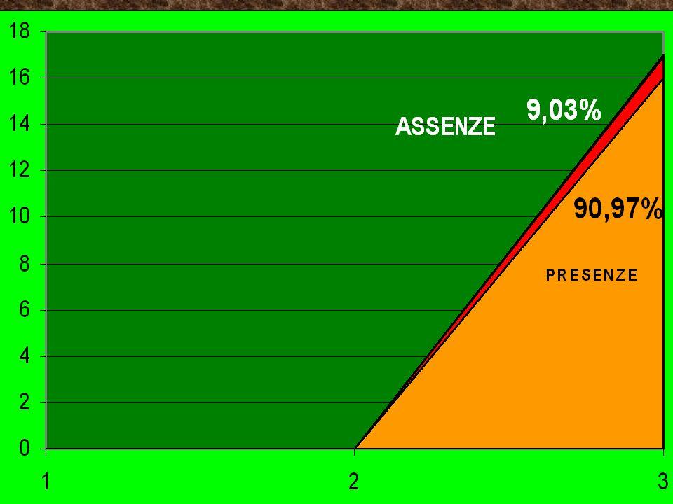 LEGGO E SCRIVO SC. PRMARIA DESTINATARI: n°9 Alunni della classe terza sez. C Responsabili progetto : proff. VELARDI FRANCESCA - VERDE GIOSUE' Contenut