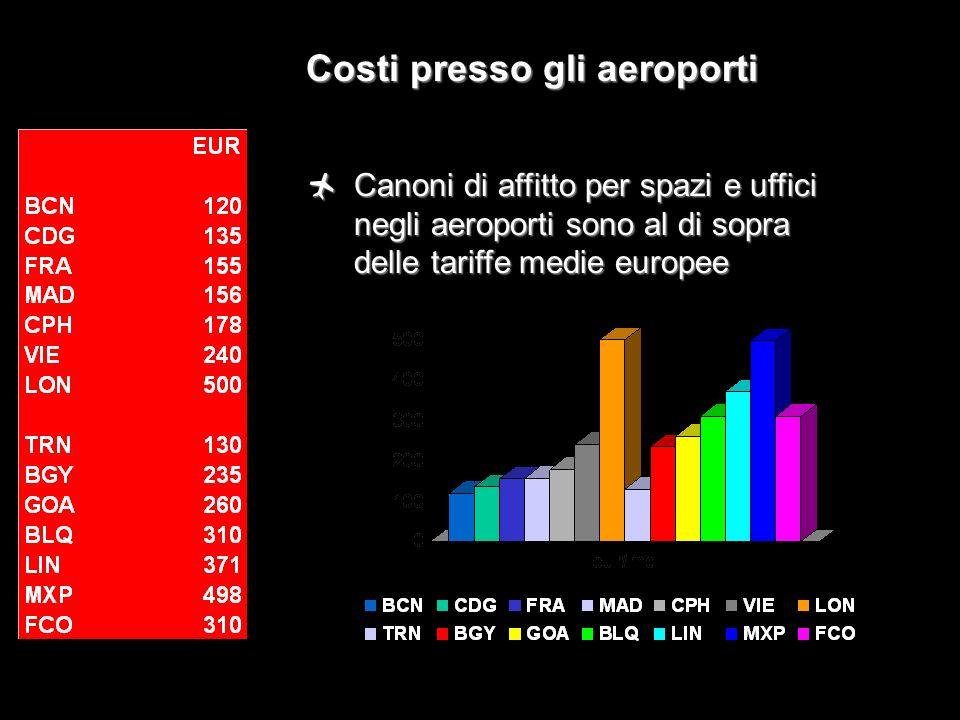 IBARItalian Air Cargo Market Conference Pisa, 5 - 6 Luglio 2002 I vettori stranieri operanti in Italia auspicano da parte di AZ un ruolo più trainante