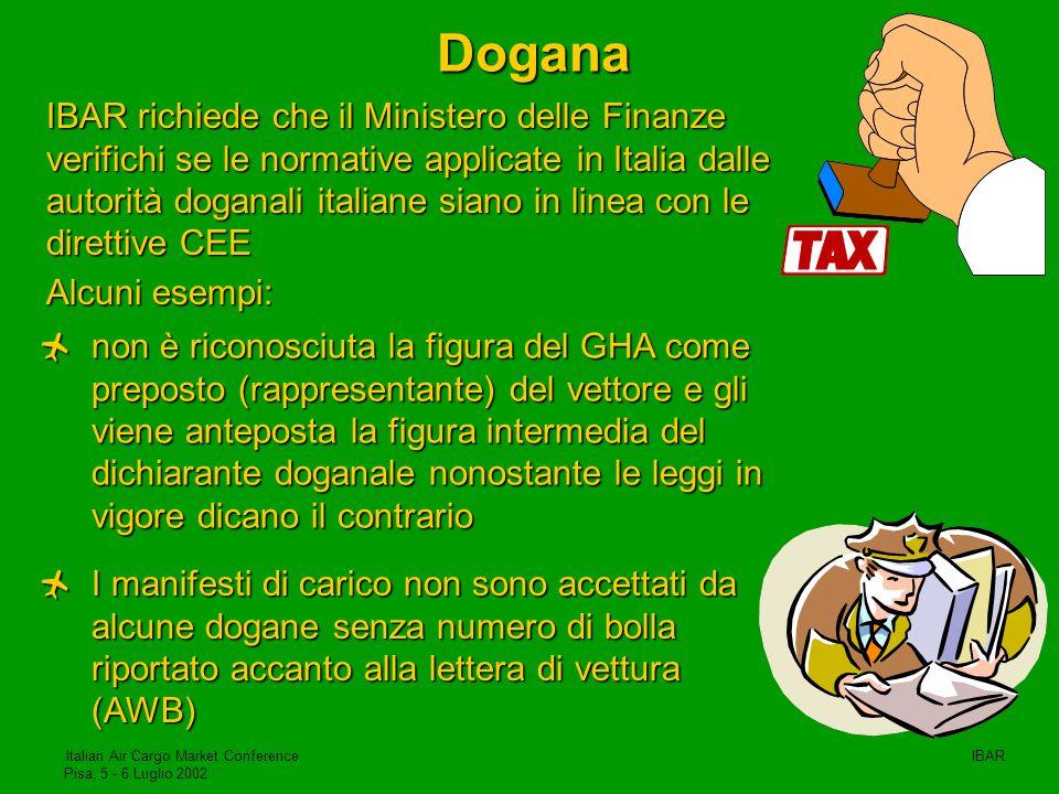 IBARItalian Air Cargo Market Conference Pisa, 5 - 6 Luglio 2002 Il ministero è a conoscenza e approva questo sistema tariffario?? In tutti gli altri s