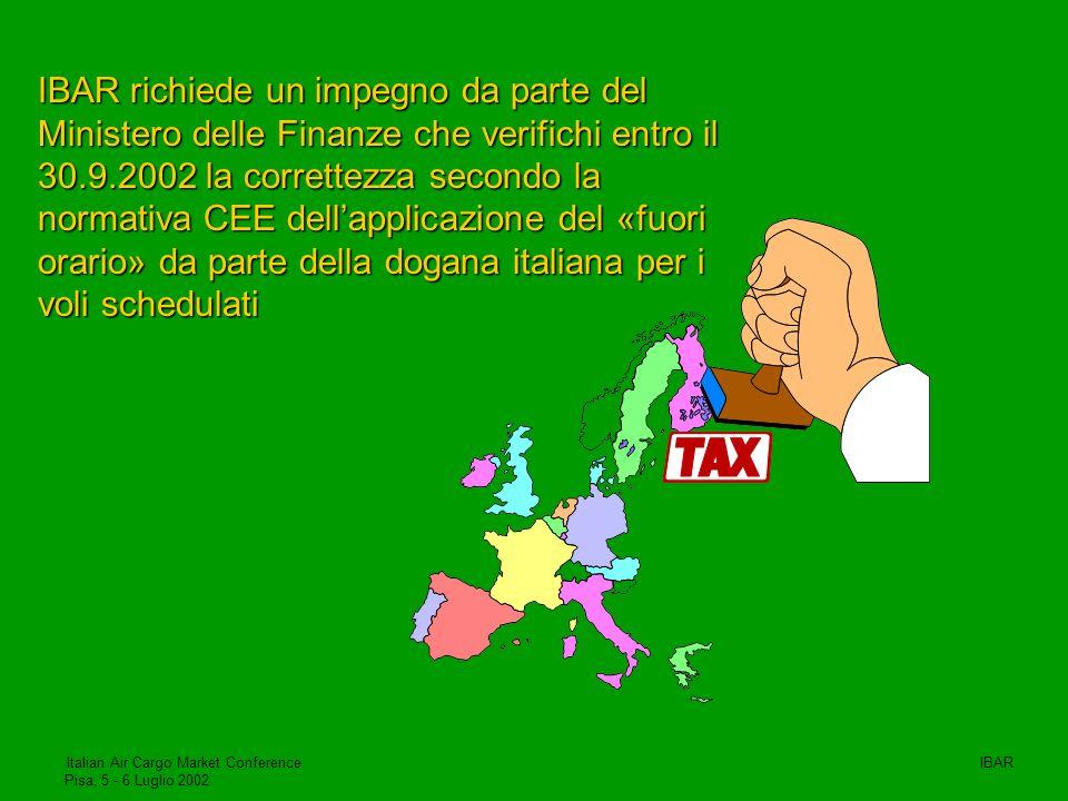 IBARItalian Air Cargo Market Conference Pisa, 5 - 6 Luglio 2002 Dogana IBAR richiede che il Ministero delle Finanze verifichi se le normative applicat