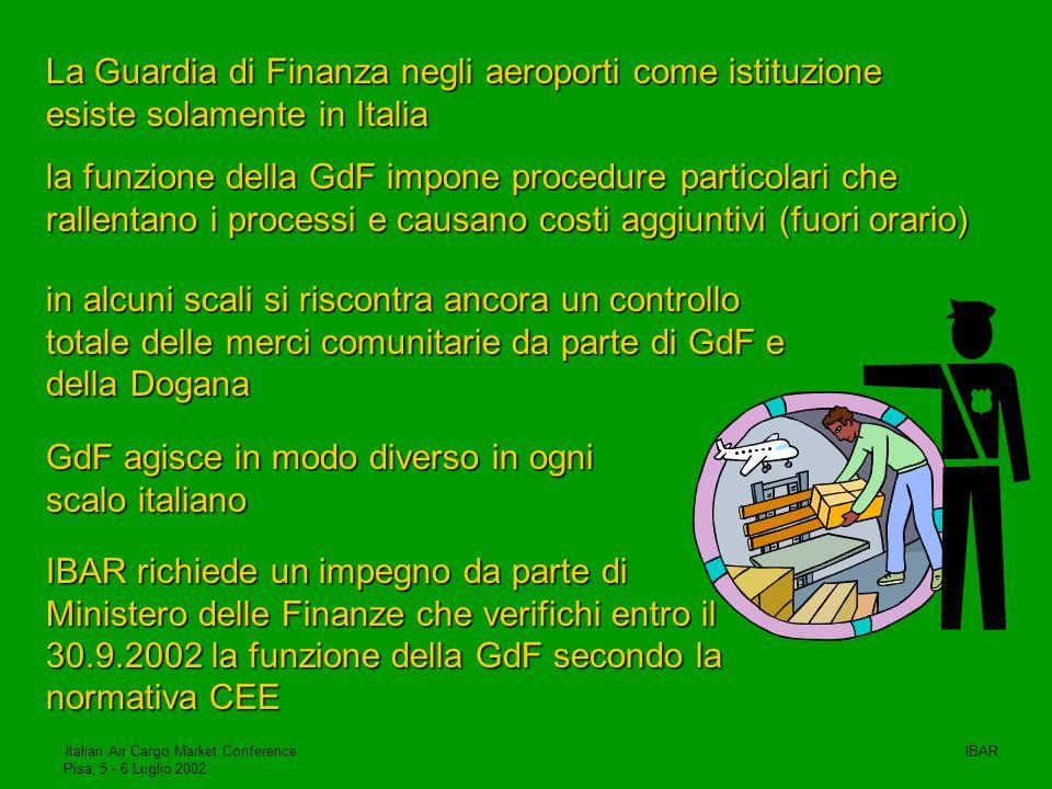 IBARItalian Air Cargo Market Conference Pisa, 5 - 6 Luglio 2002 IBAR richiede un impegno da parte del Ministero delle Finanze che verifichi entro il 3