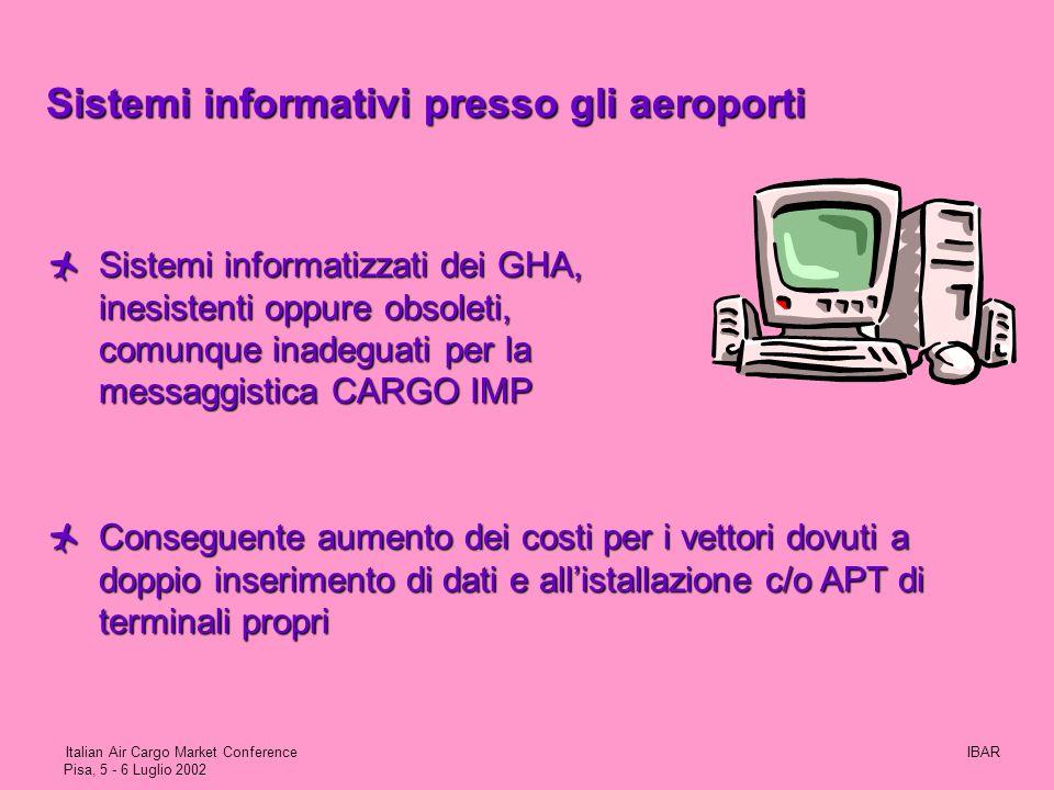 IBARItalian Air Cargo Market Conference Pisa, 5 - 6 Luglio 2002 La Guardia di Finanza negli aeroporti come istituzione esiste solamente in Italia la f