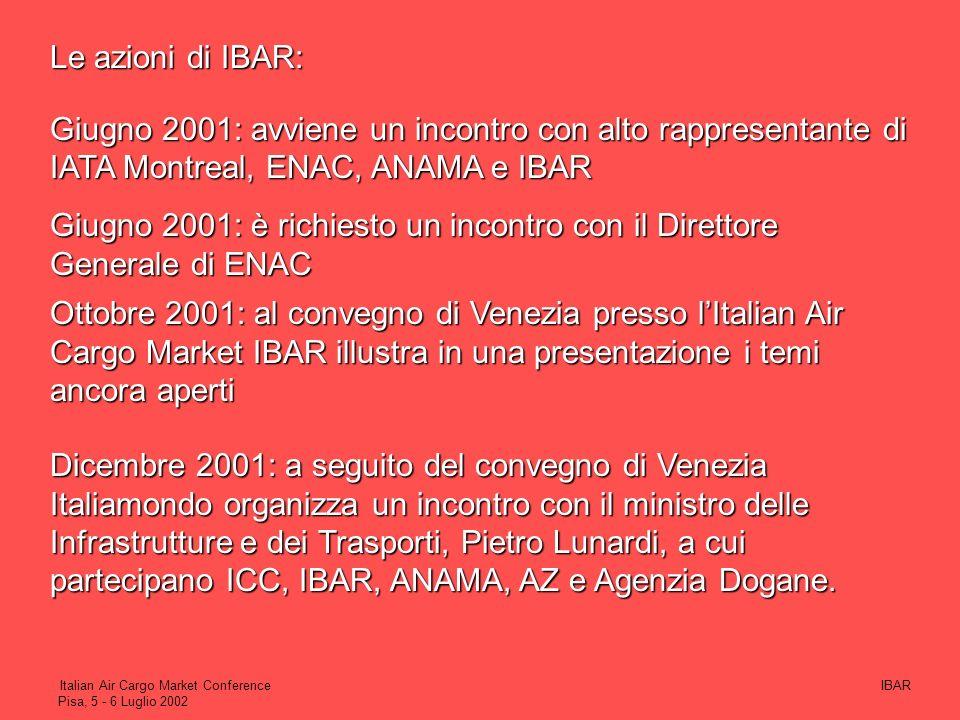 IBARItalian Air Cargo Market Conference Pisa, 5 - 6 Luglio 2002 Lentezza e/o mancanza di flessibilità nellaggiornamento dei sistemi già esistenti Lent
