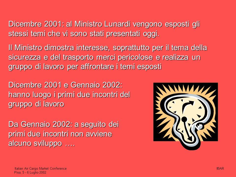 IBARItalian Air Cargo Market Conference Pisa, 5 - 6 Luglio 2002 Le azioni di IBAR: Giugno 2001: avviene un incontro con alto rappresentante di IATA Mo