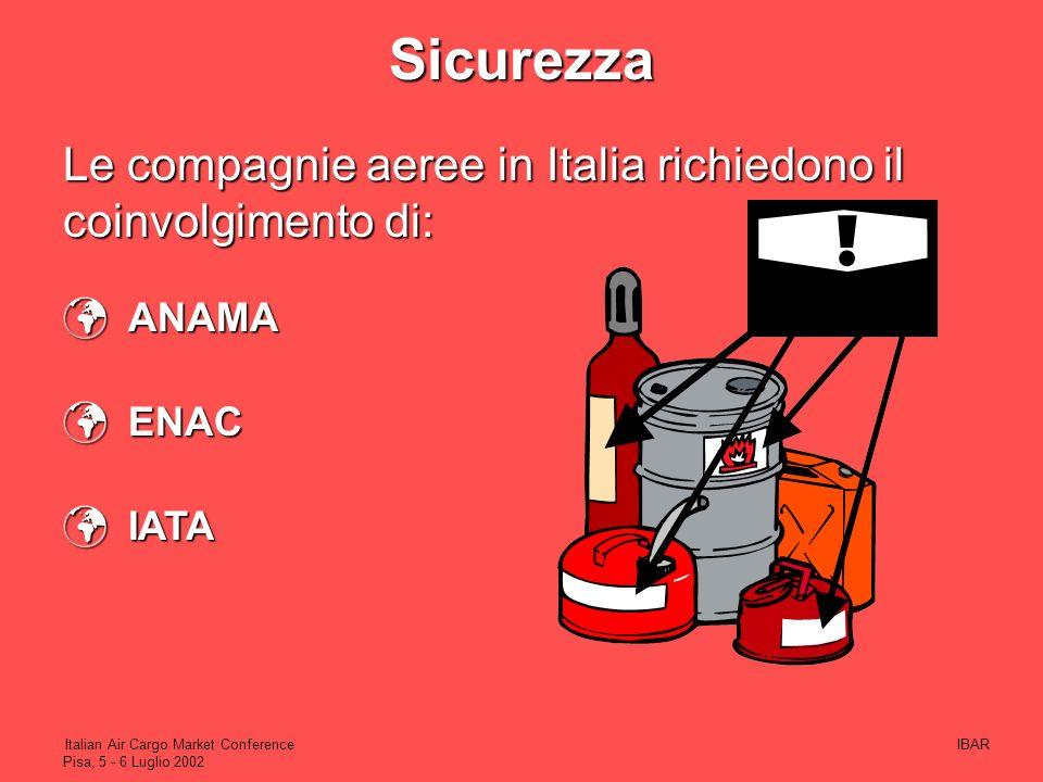 IBARItalian Air Cargo Market Conference Pisa, 5 - 6 Luglio 2002 (Sicurezza (Qualità (Costi (Dogane (Sistemi informativi