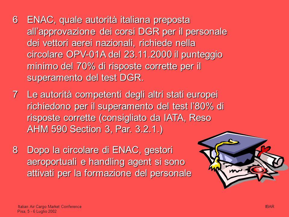 IBARItalian Air Cargo Market Conference Pisa, 5 - 6 Luglio 2002 addestramento addestramento 3Carenza nel personale addetto di consapevolezza consapevo
