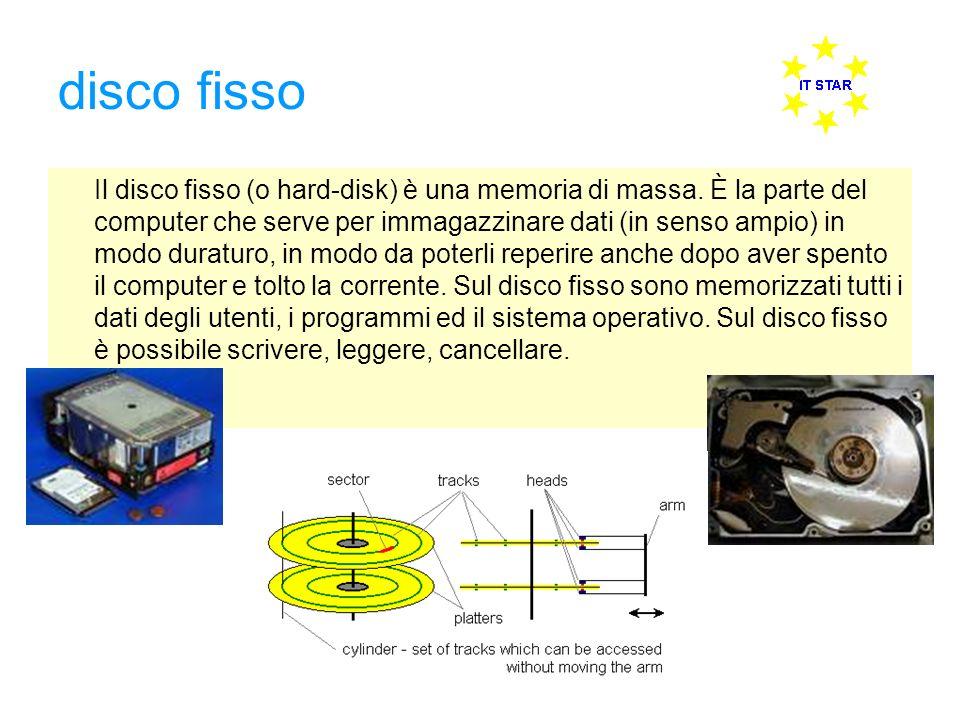 disco fisso Il disco fisso (o hard-disk) è una memoria di massa. È la parte del computer che serve per immagazzinare dati (in senso ampio) in modo dur