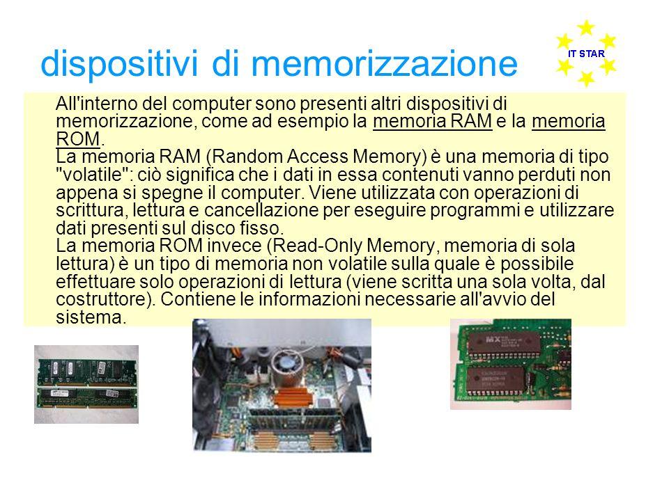 dispositivi di memorizzazione All'interno del computer sono presenti altri dispositivi di memorizzazione, come ad esempio la memoria RAM e la memoria