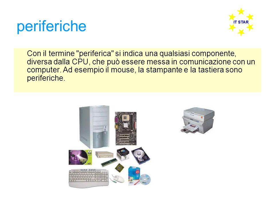 periferiche Con il termine periferica si indica una qualsiasi componente, diversa dalla CPU, che può essere messa in comunicazione con un computer.