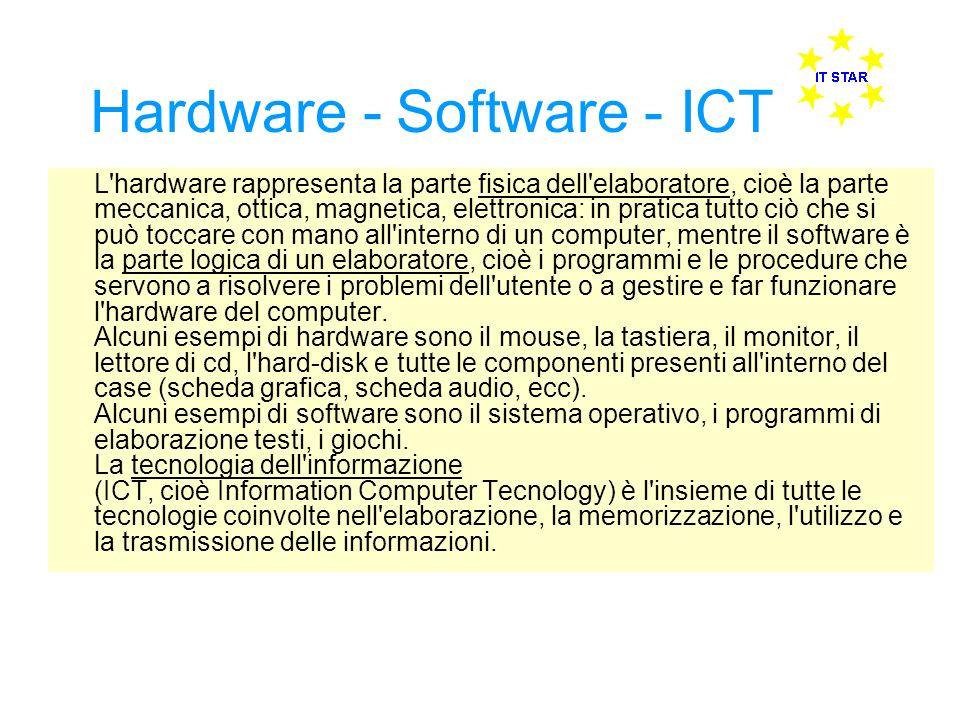 Hardware - Software - ICT L hardware rappresenta la parte fisica dell elaboratore, cioè la parte meccanica, ottica, magnetica, elettronica: in pratica tutto ciò che si può toccare con mano all interno di un computer, mentre il software è la parte logica di un elaboratore, cioè i programmi e le procedure che servono a risolvere i problemi dell utente o a gestire e far funzionare l hardware del computer.