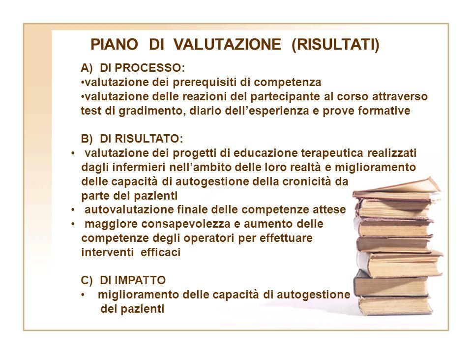 PIANO DI VALUTAZIONE (RISULTATI) A) DI PROCESSO: valutazione dei prerequisiti di competenza valutazione delle reazioni del partecipante al corso attra