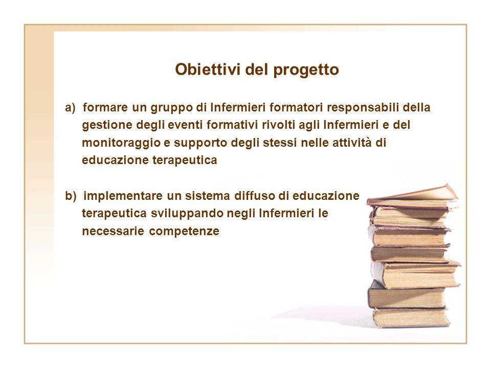 Obiettivi del progetto a) formare un gruppo di Infermieri formatori responsabili della gestione degli eventi formativi rivolti agli Infermieri e del m