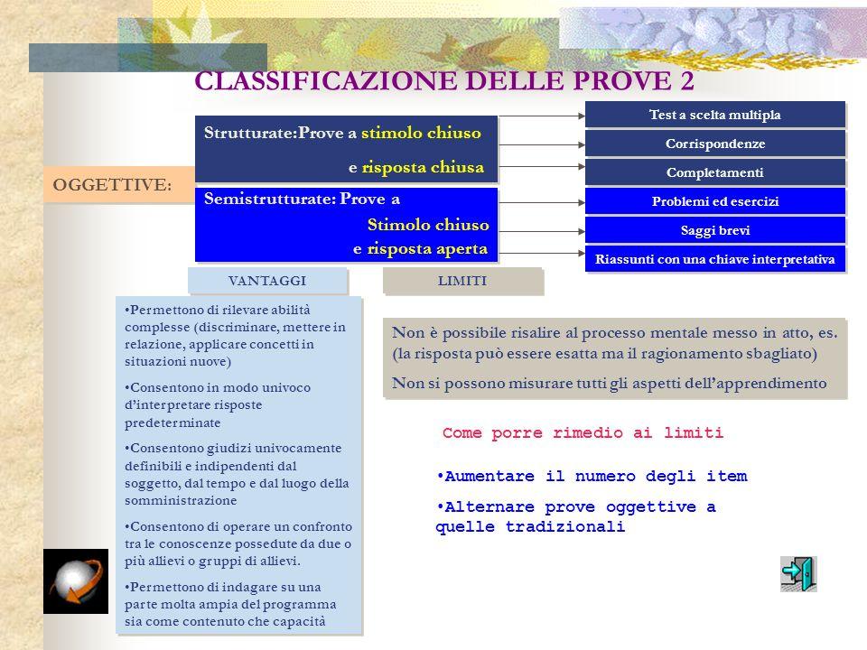 CLASSIFICAZIONE DELLE PROVE 1 SOGGETTIVE Prove a stimolo aperto e risposta aperta SOGGETTIVE Prove a stimolo aperto e risposta aperta TEMA SAGGIO INTE