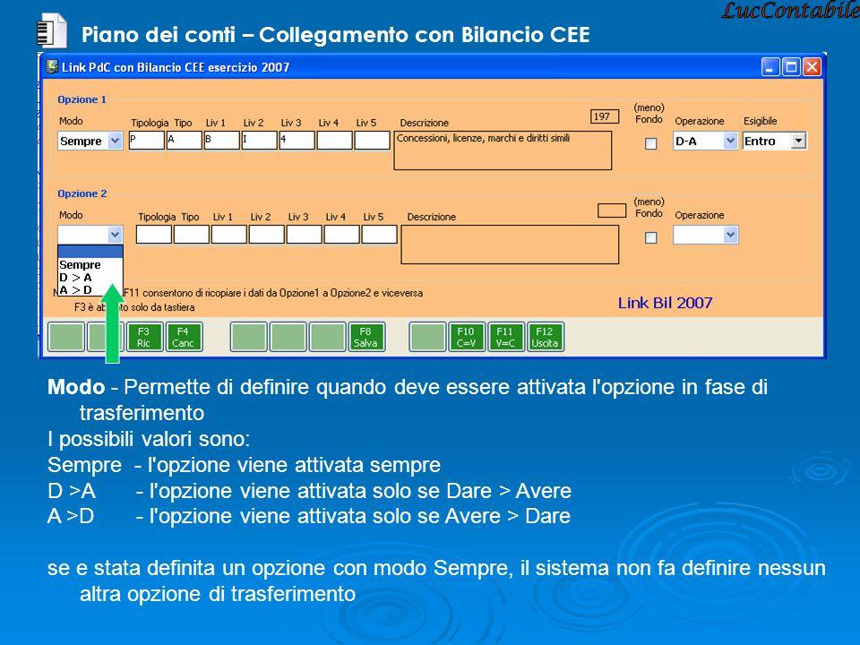 Piano dei conti – Collegamento con Bilancio CEE Modo - Permette di definire quando deve essere attivata l'opzione in fase di trasferimento I possibili