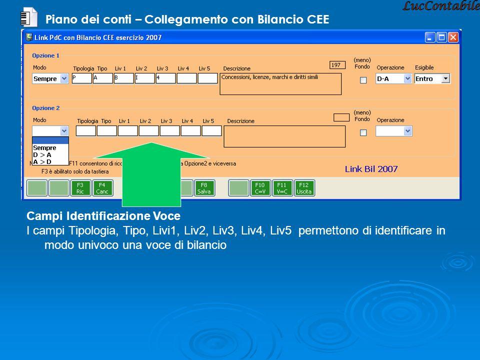 Piano dei conti – Collegamento con Bilancio CEE Campi Identificazione Voce I campi Tipologia, Tipo, Livi1, Liv2, Liv3, Liv4, Liv5 permettono di identi