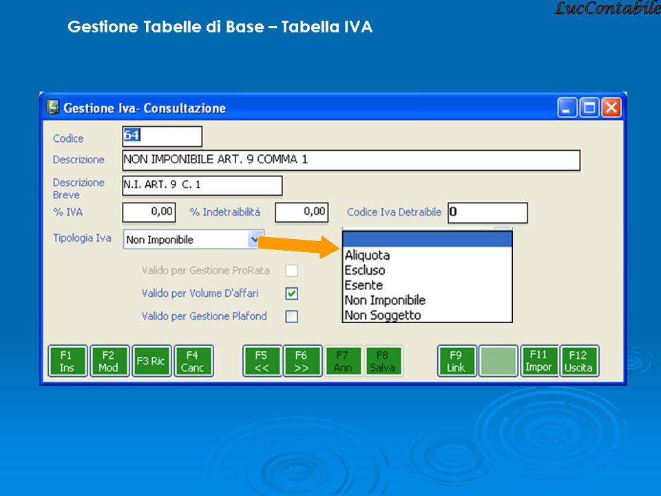 Gestione Tabelle di Base – Tabella IVA