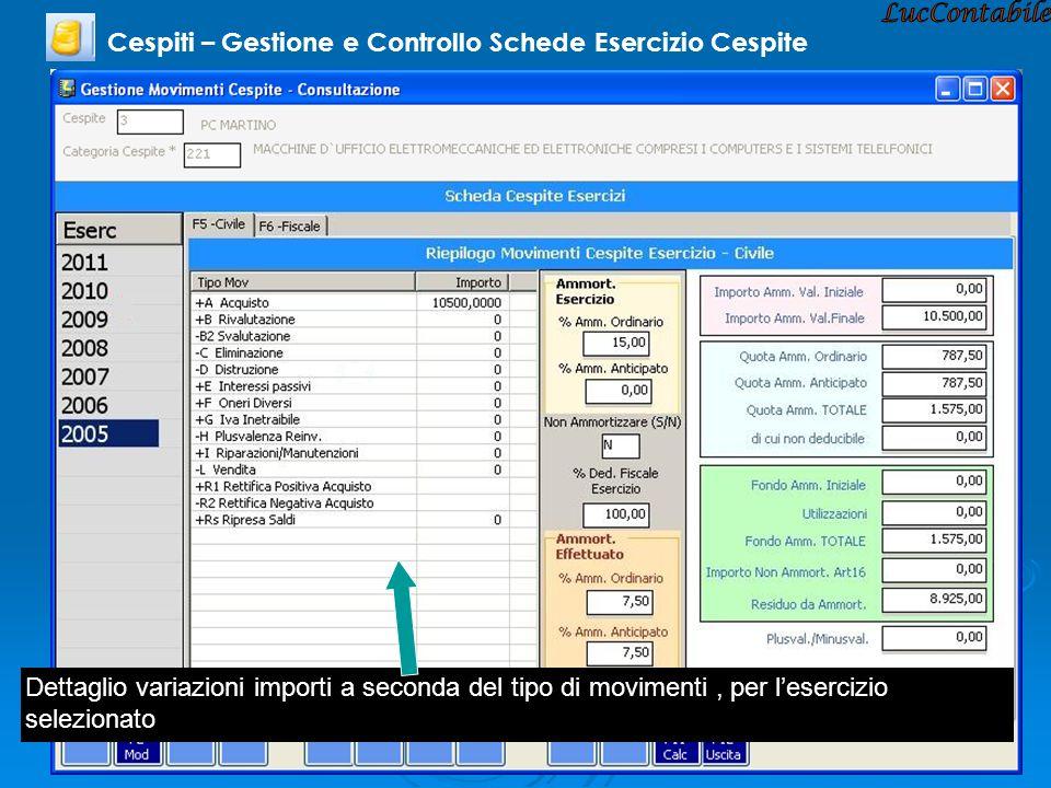 Cespiti – Gestione e Controllo Schede Esercizio Cespite Dettaglio variazioni importi a seconda del tipo di movimenti, per lesercizio selezionato