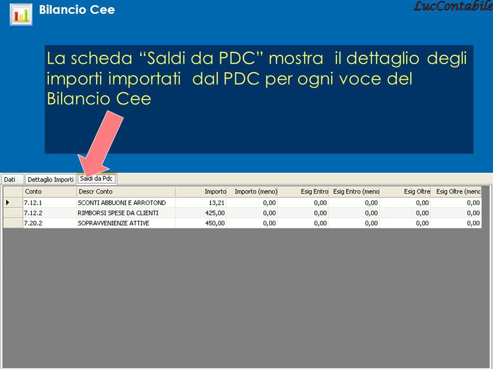 La scheda Saldi da PDC mostra il dettaglio degli importi importati dal PDC per ogni voce del Bilancio Cee Bilancio Cee