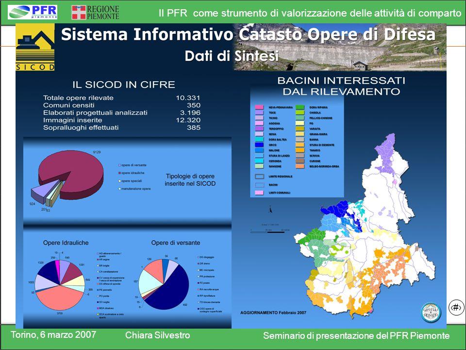 Torino, 6 marzo 2007 Chiara Silvestro Seminario di presentazione del PFR Piemonte Il PFR come strumento di valorizzazione delle attività di comparto 21