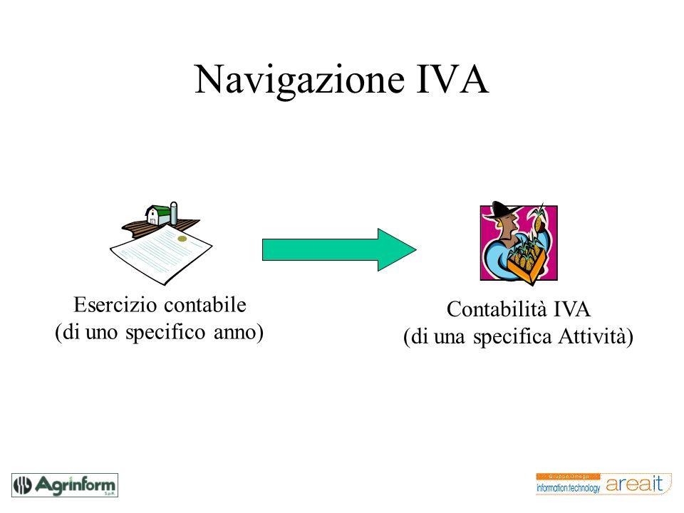 Navigazione IVA Contabilità IVA (di una specifica Attività) Esercizio contabile (di uno specifico anno)