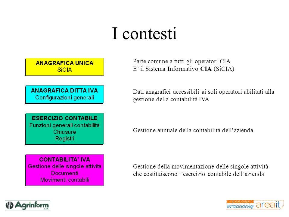 I contesti Parte comune a tutti gli operatori CIA E il Sistema Informativo CIA (SiCIA) Dati anagrafici accessibili ai soli operatori abilitati alla ge