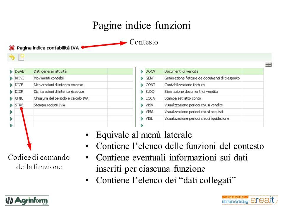 Pagine indice funzioni Codice di comando della funzione Equivale al menù laterale Contiene lelenco delle funzioni del contesto Contiene eventuali info
